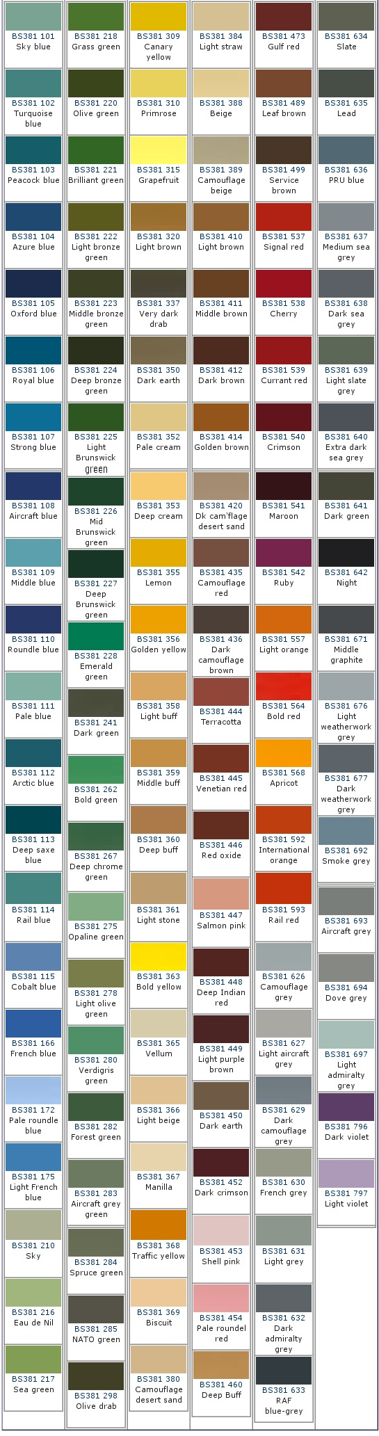 Kitchen glass splashbacks there are a few colours here i for Colour charts for kitchens