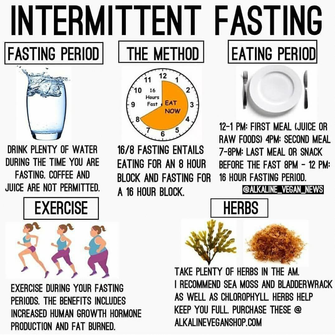10 hour fasting diet