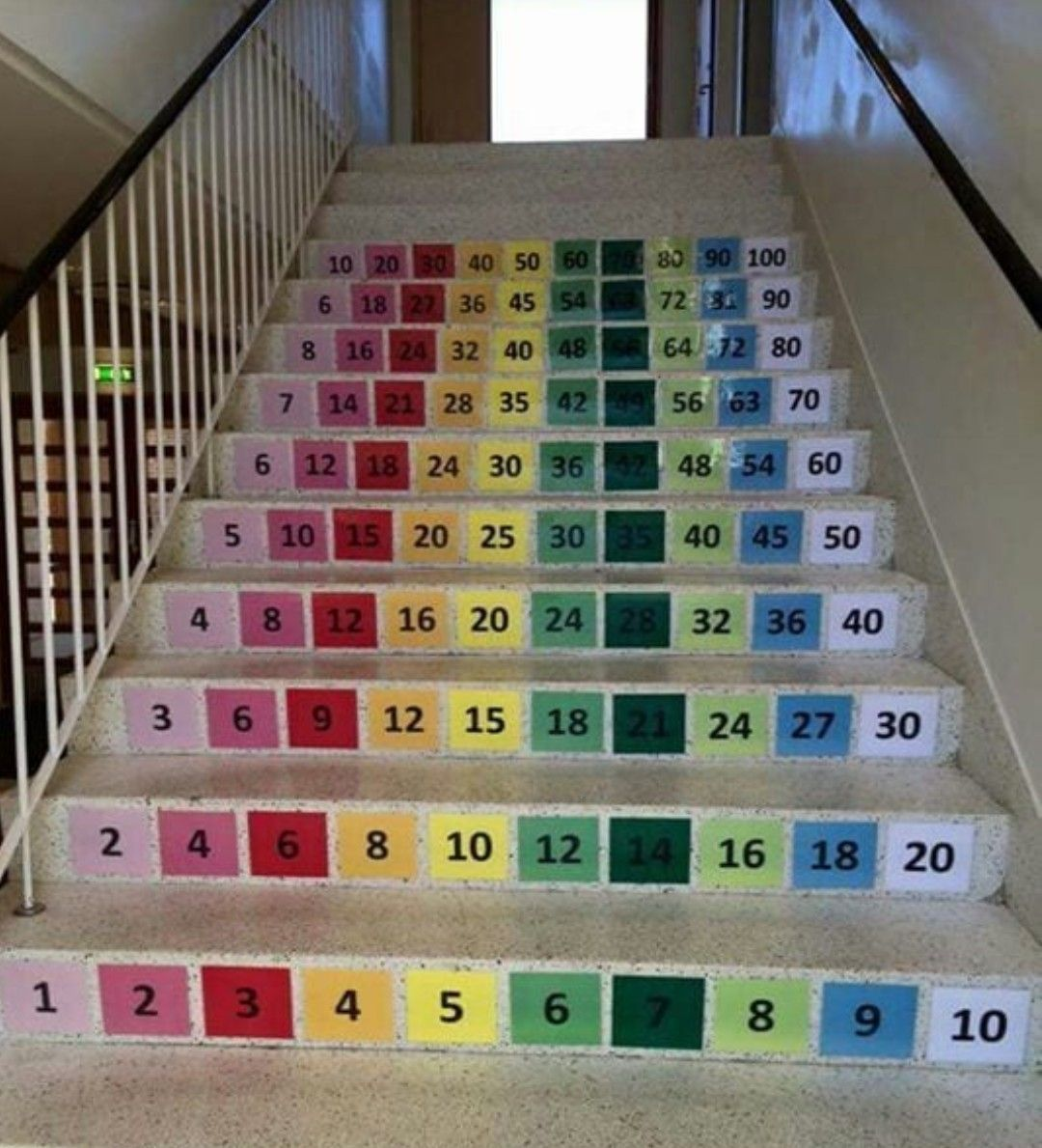 Pin By Niki Bouck On Schoolhouse In 2020 School Improvement Stair Decor Stairs