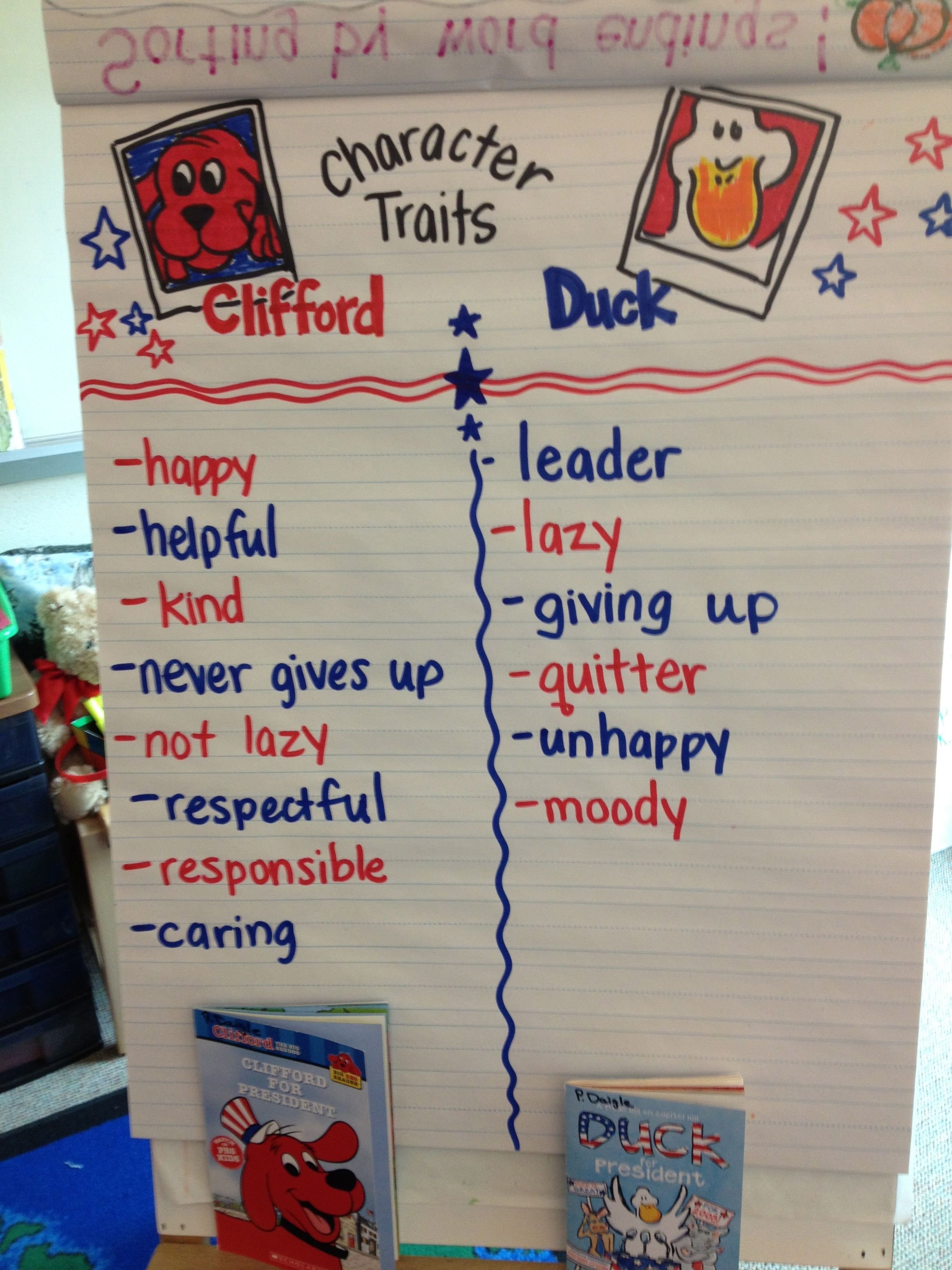 clifford or duck for president books (election unit through literacy ...