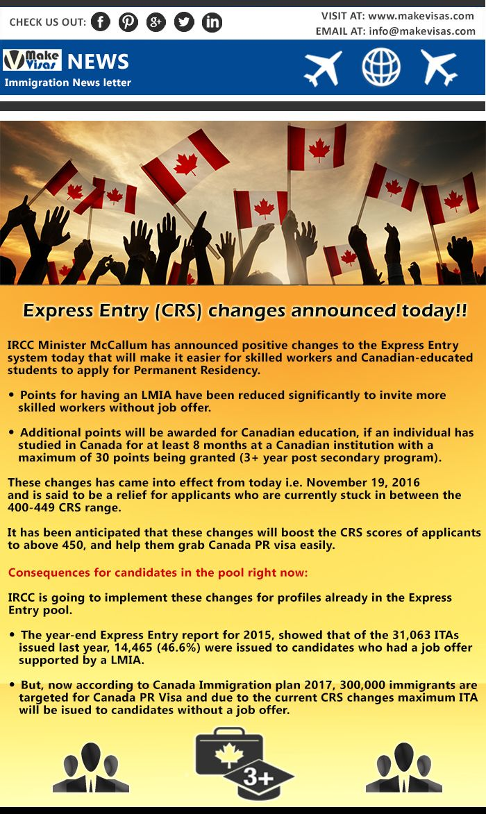 Get The Updated Rules For Express Entry System Know More With