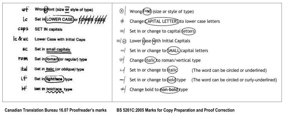 The Proofreaderu0027s Corner Creating Your Own Proofreading Stamps - resume proofreading