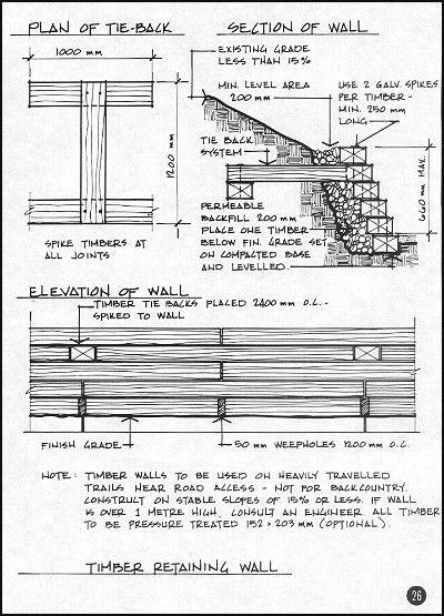 retaining wall how to - Timber Retaining Wall Design