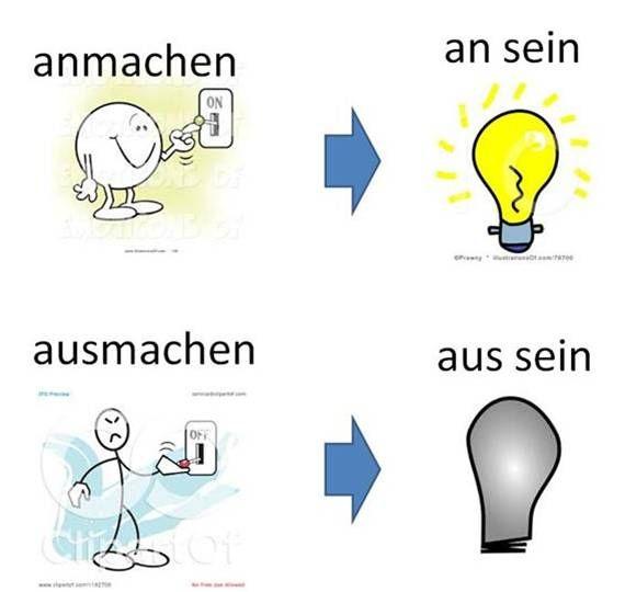 Alleine - German to German Translation