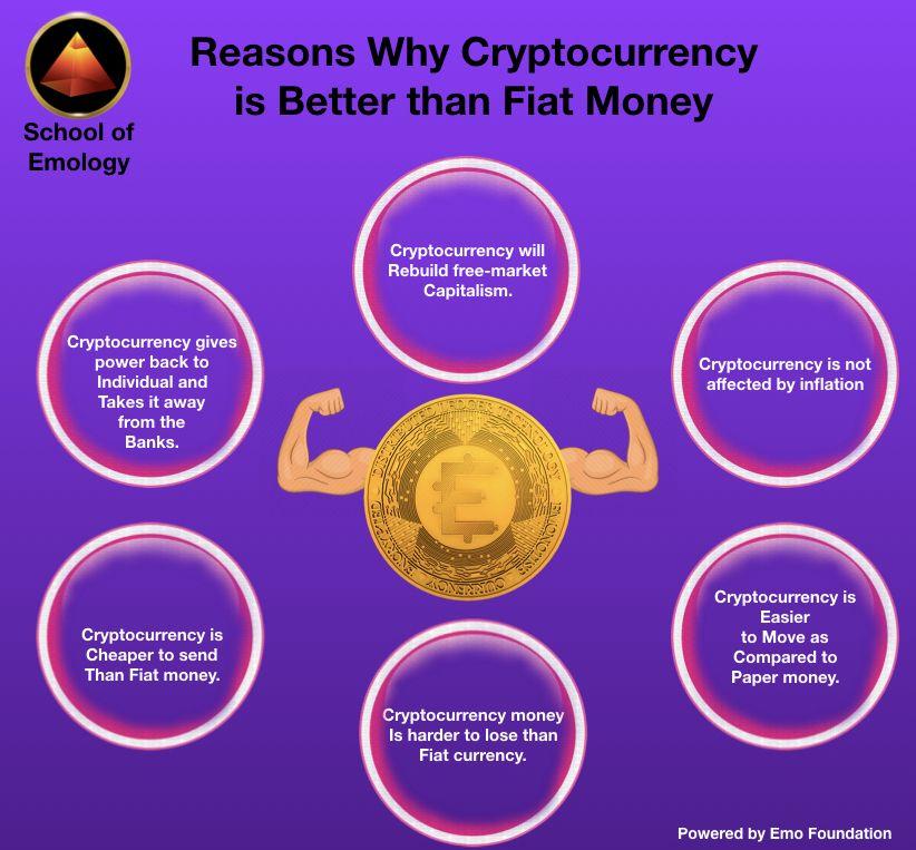 cryptocurrency fiat money