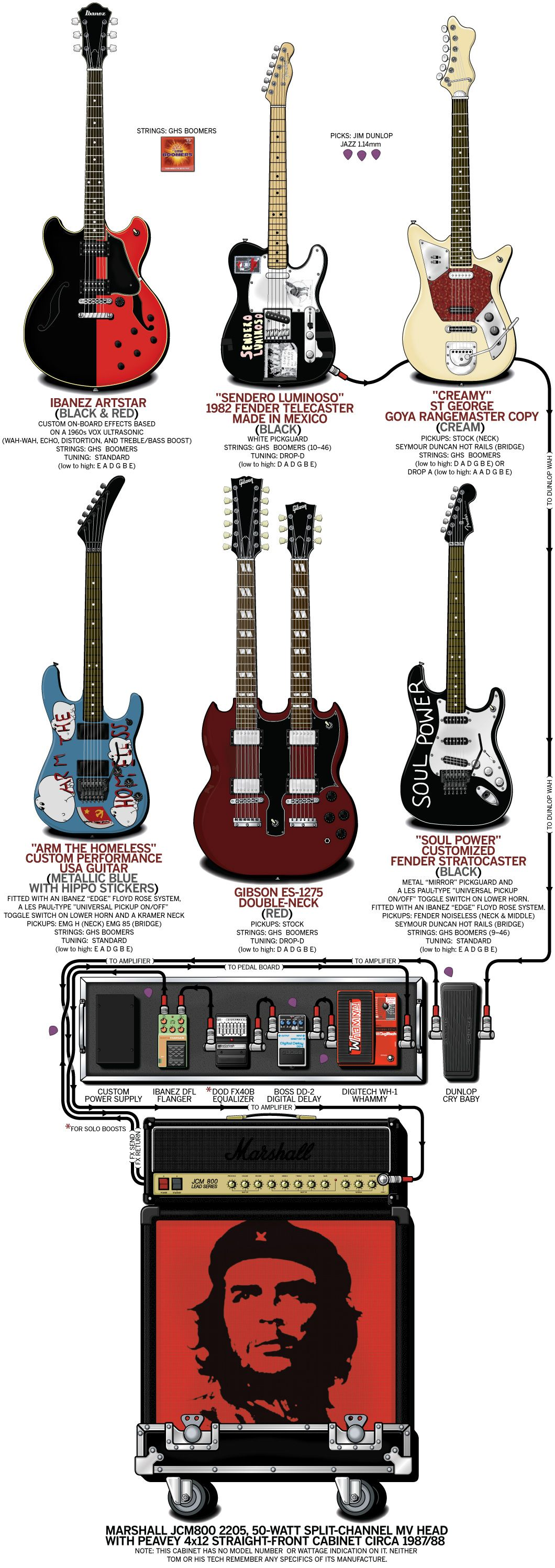 Tom Morello Guitar Wiring Diagram Simple Wirings Rig Pin By Daniel Brophy Music Dj On Signal Chains In 2018 World