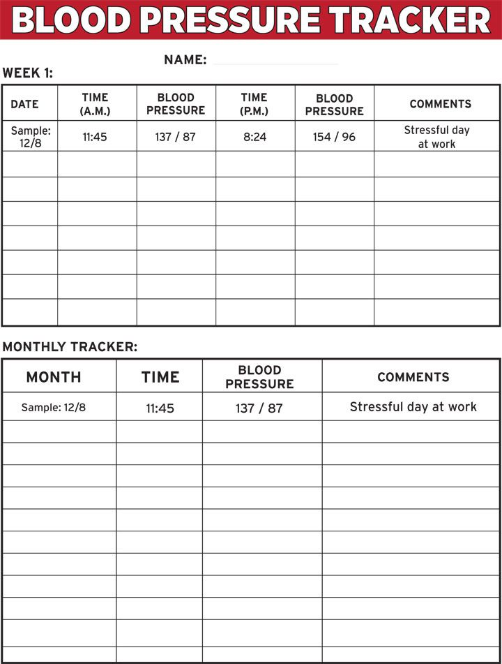 Blood Pressure Tracker OneSheet  The Dr Oz Show  Free Medical
