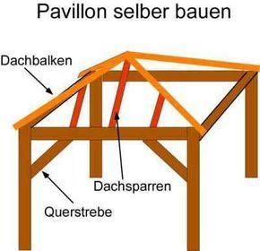 Gartenpavillon selber bauen   Garten pavillon, Pavillon