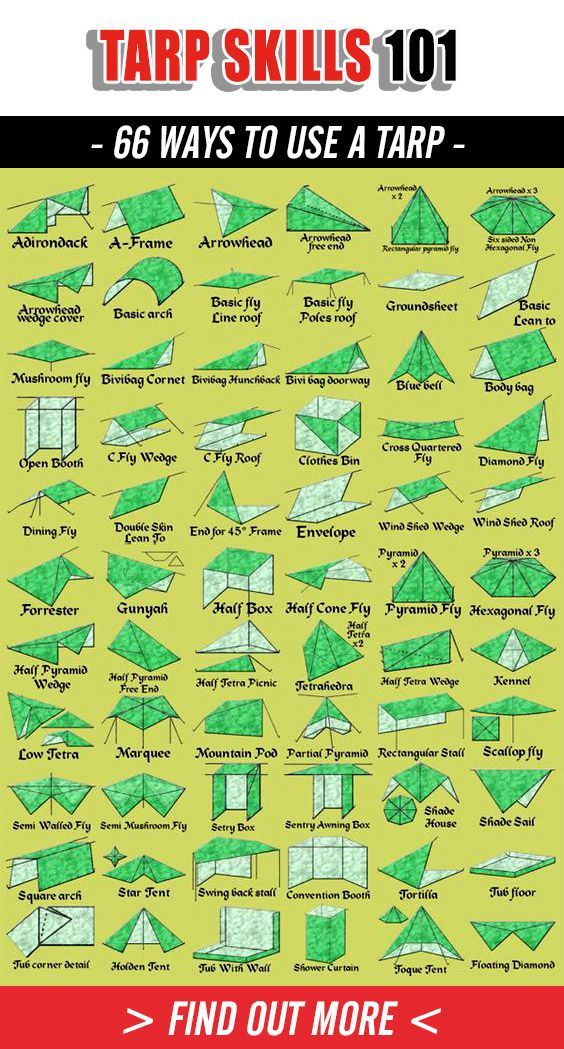Photo of Waterproof Camping Tarp Sunshade Canopy