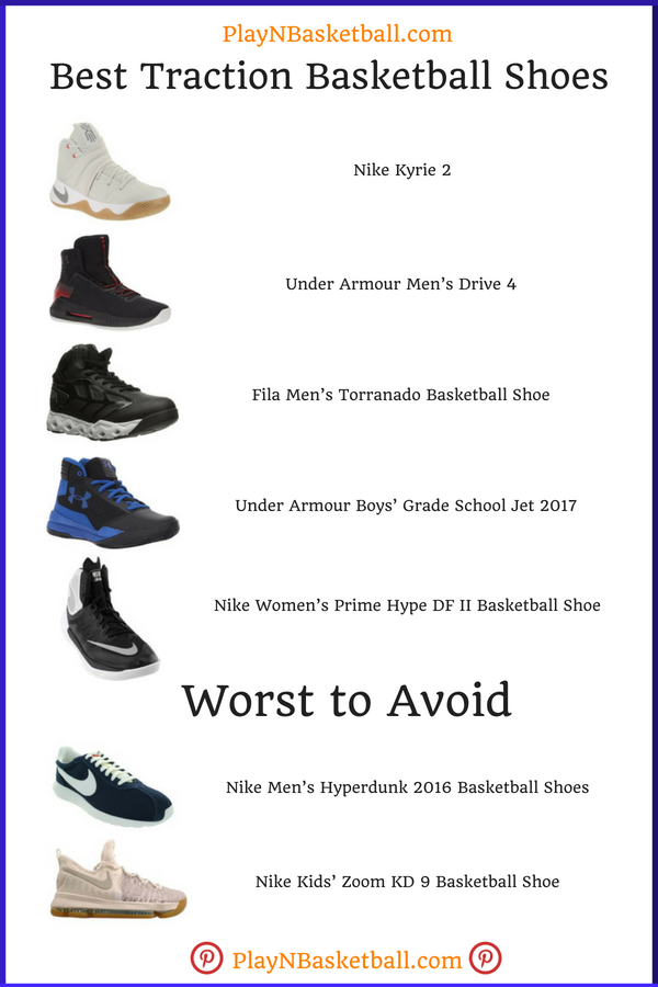 5 Best Traction Basketball Shoes Plus 3 To Avoid 2020 Buyers Guide Play N Basketball Basketball Shoes Shoe Reviews Nike Women
