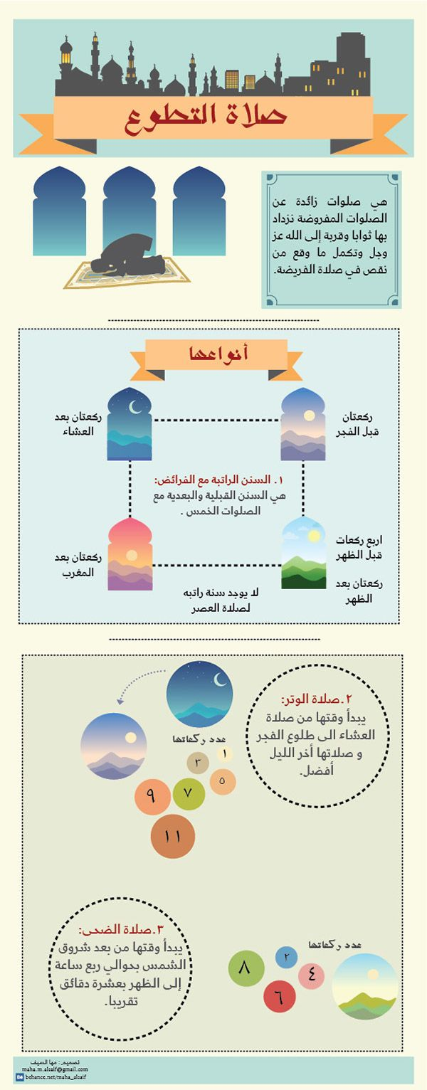 اتجاهات الشباب السعودي في العمل التطوعي انفوجرافيك السعودية Science Projects For Kids Science Projects Volunteer