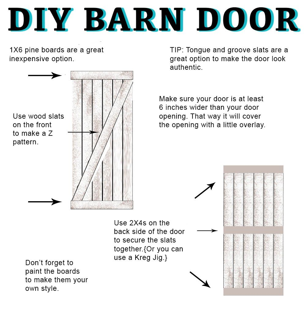 DIY Barn Door Instructions And Hardware Blog Post With National Hardware By  All Things Thrifty