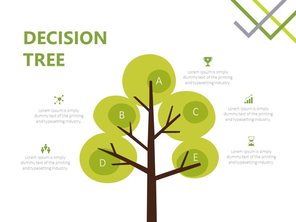 Decision tree PowerPoint slide #presentationdesign