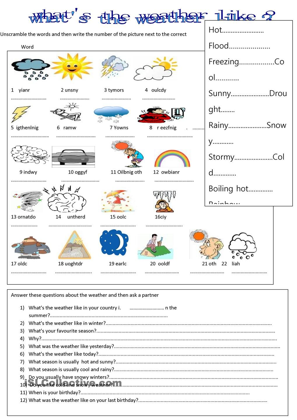 Like Weather What Whats The Weather Like Esl 2 Esl Learning Learn English