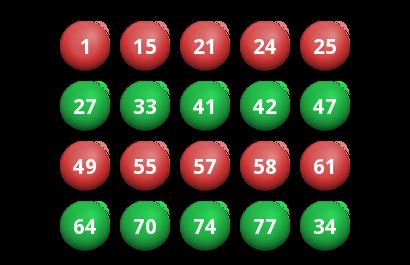 Keno Maroc du Dimanche 13 Août 2017 - Resultat du Tirage 220075 - http://www.resultatloto.co/keno-maroc-du-dimanche-13-aout-2017-resultat-du-tirage-220075/