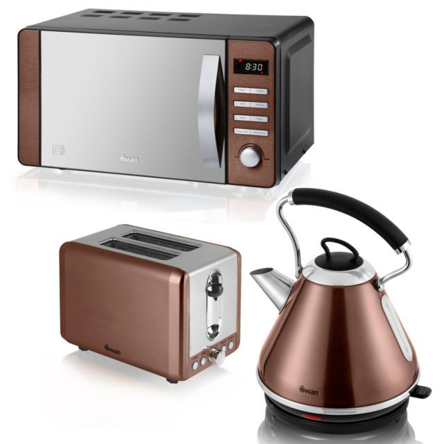 Coloured Microwaves And Kettles Bestmicrowave