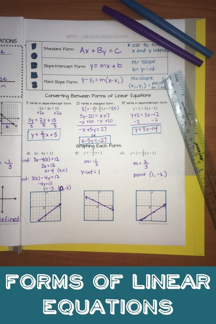 Slope And Forms Of Linear Equations Lesson Equation Standard Form