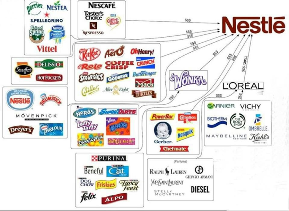 Nestlé Just Admitted to Using Slaves – Here's a List of Their Brands to Stop Buying Right Now