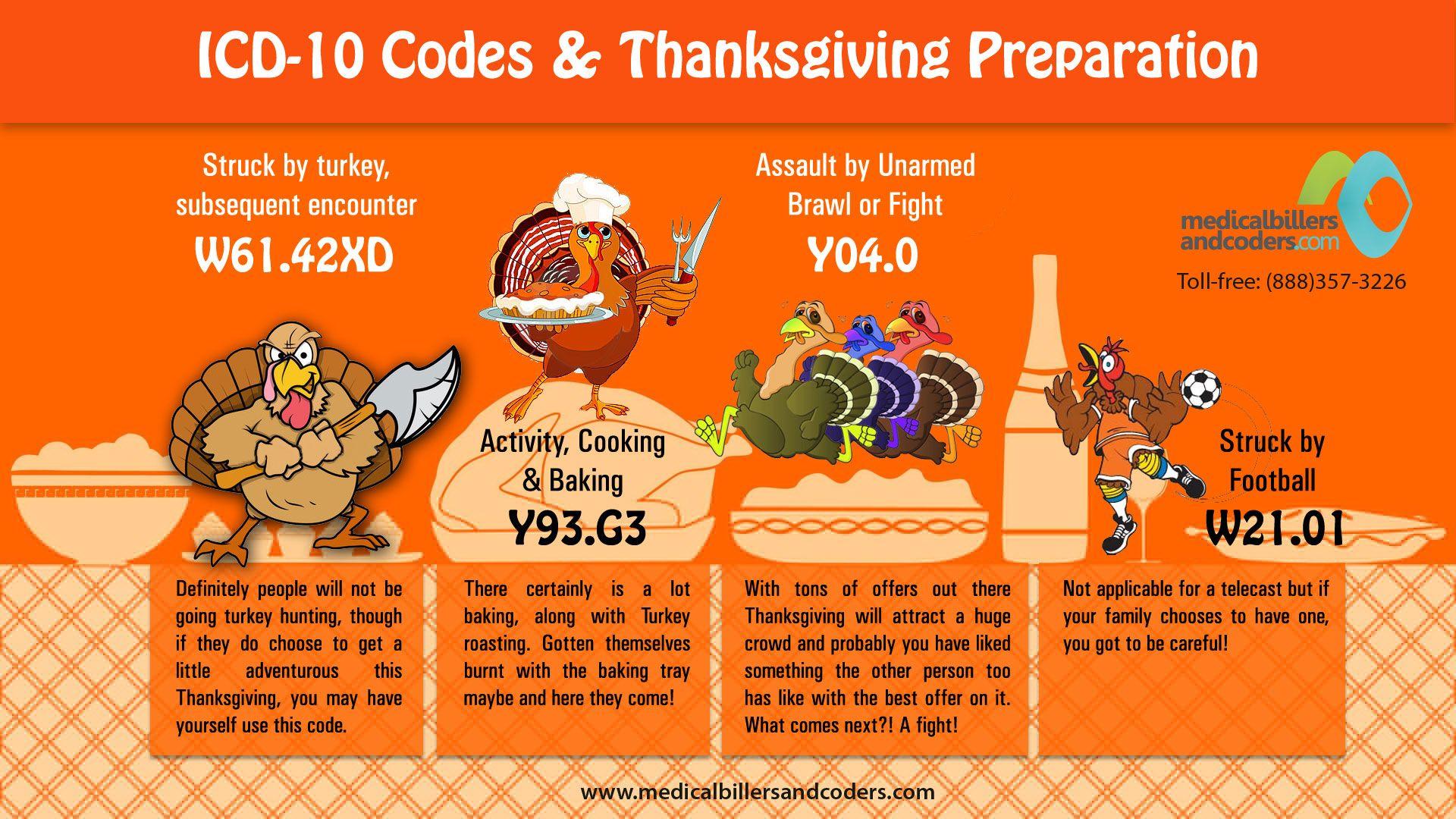 weirdest icd 10 codes