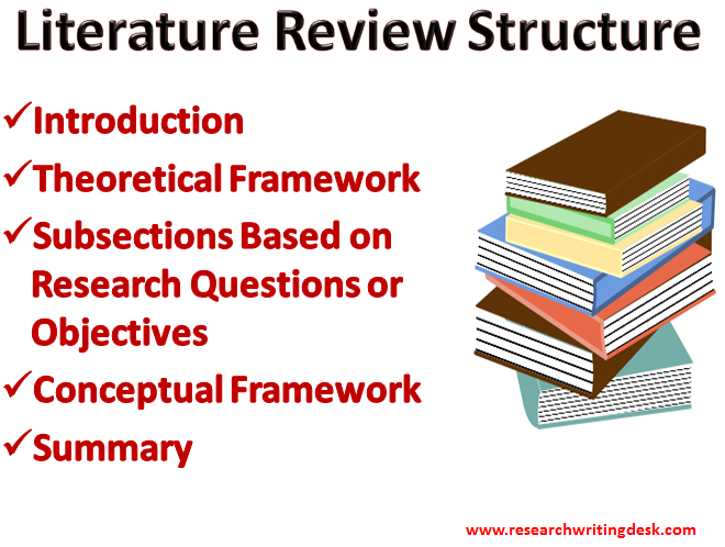 Professional Help In Writing Thesis Literature Review Chapter