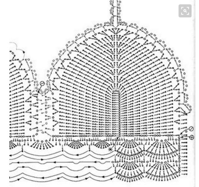 Pin by kika magica on crochet patrones | Pinterest | Crochet summer ...