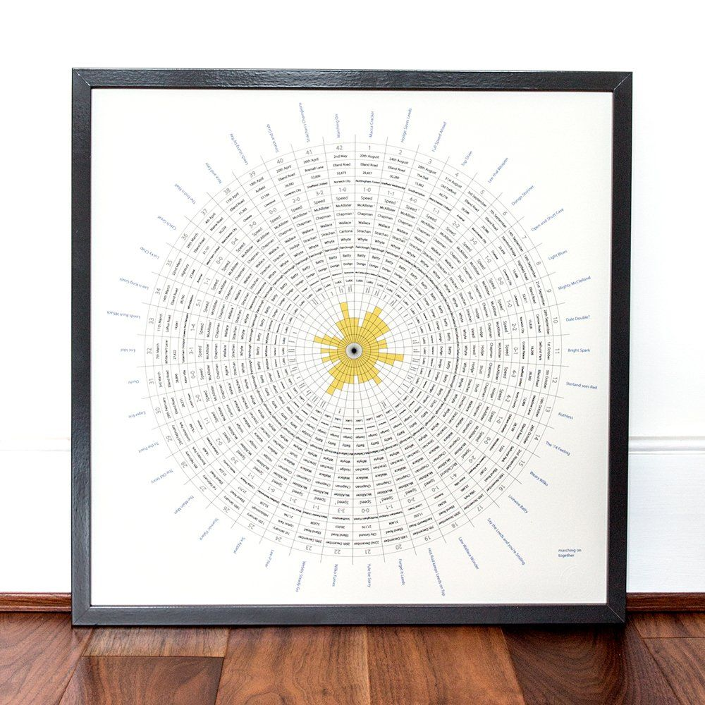 'Marching on together' visually records Leeds United's wonderful championship season of 1991-92. Details of every game are displayed, with a newspaper headline of each match.  Each image is a high quality giclée print, on a luxurious heavy weight Hahnemühle fine art paper.  The print sizes is  available as a 40cmx40cm or a 50cm x50cm print.Prints will be sent in a strong postal tube. In the UK, we use the Post Office Special Delivery service. As each print is mad...
