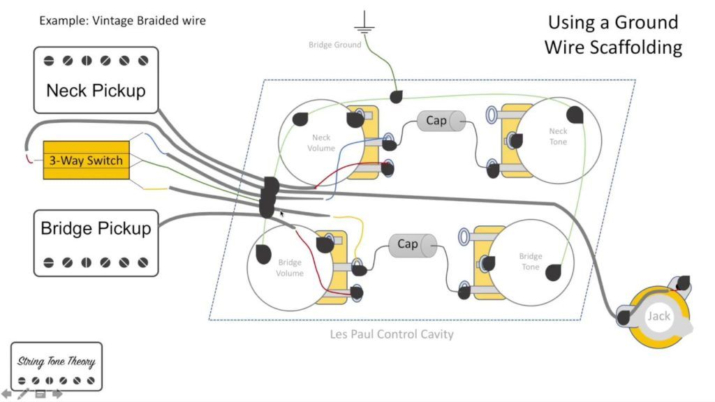Maxresdefault On Les Paul 50s Wiring Diagram Dengan Gambar