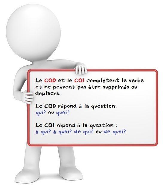 Le complément d'objet direct (COD) ou indirect (COI ...