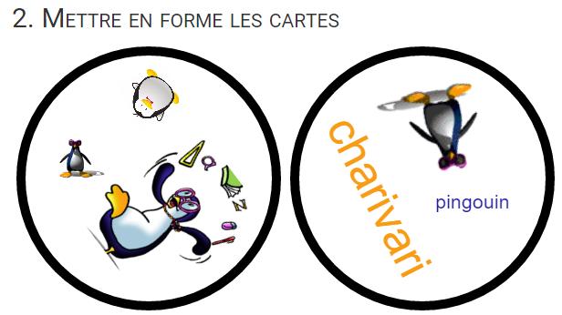 Générateur de jeu de Dobble personnalisé Création jeux