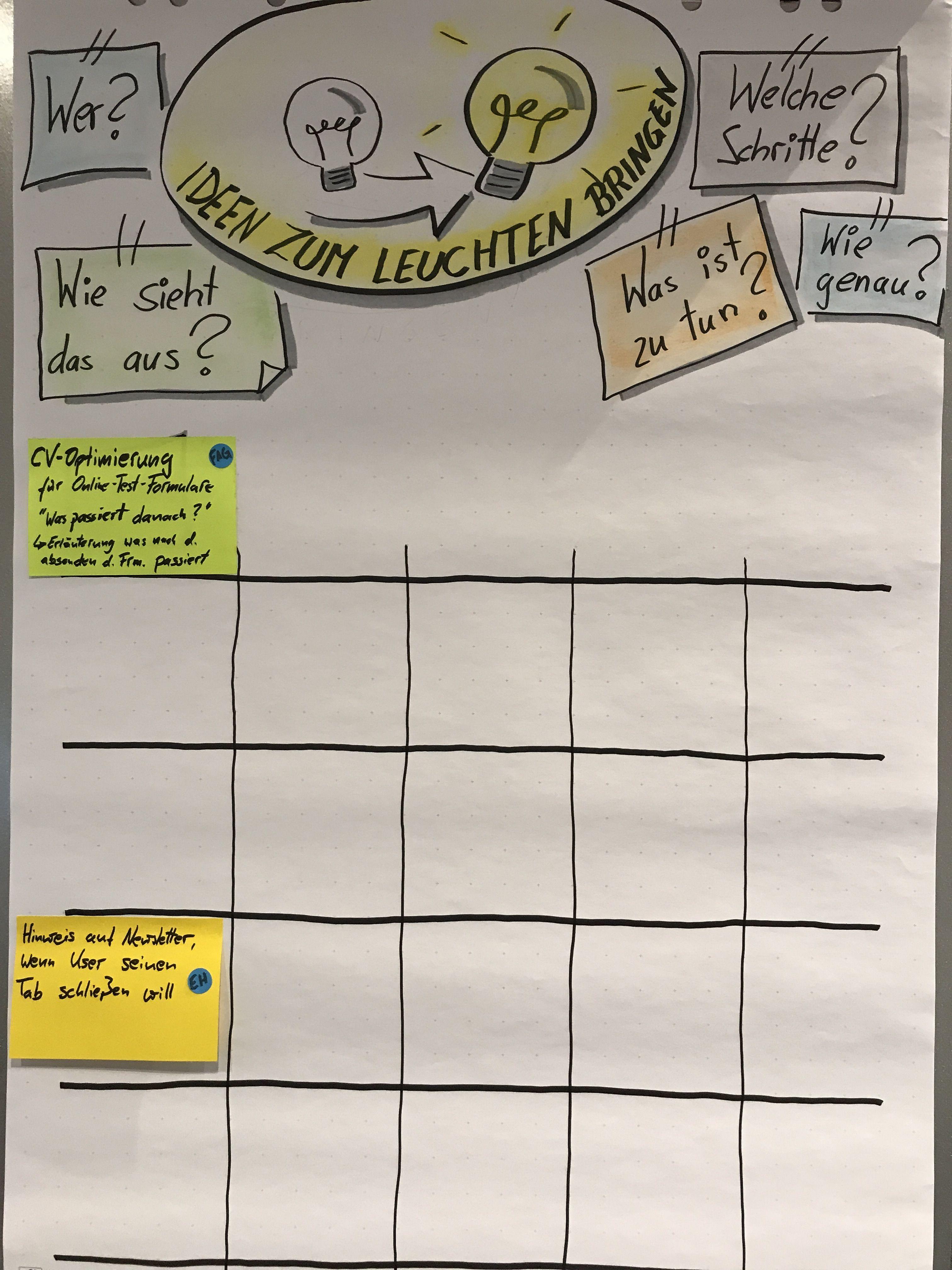 Ideenbox2 Ideen Werden Ausgehängt Und Angereichert Das