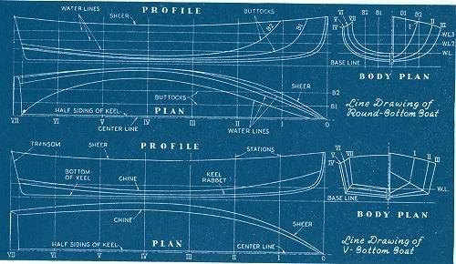 blueprint | UNTITLED | Pinterest | Boating
