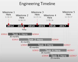 Engineering Timeline Point Template