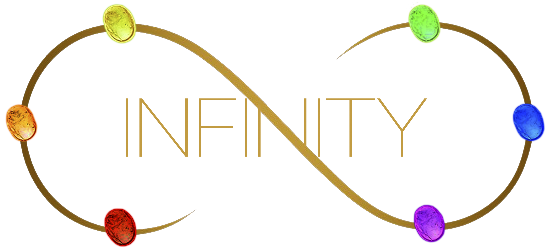 Infinity Stones Marvel Marvel Stone Thanos Powers Stone