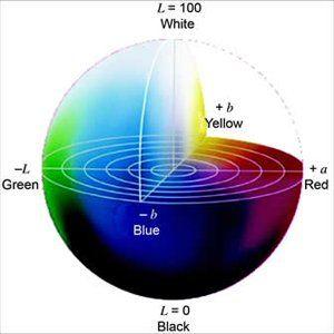 Cie Lab Color E