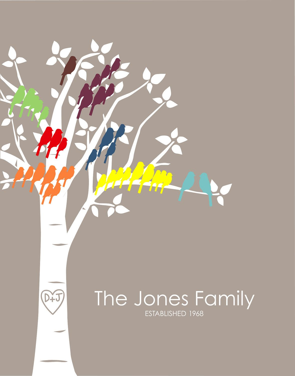 Personalized Custom Love Birds Family Tree by karimachal on Etsy, $22.00