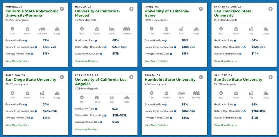 The College Scorecard Just Got A Revamp Here S How College Applicants Can Benefit From It In 2021 Irvine University College Search College