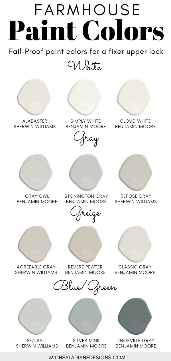 Best Farmhouse Paint Colors The best farmhouse paint colors for your entire house Neutral Paint Colors  Sherwin Williams  Benjamin Moore Farmhouse Paint Colors  Farmhouse...