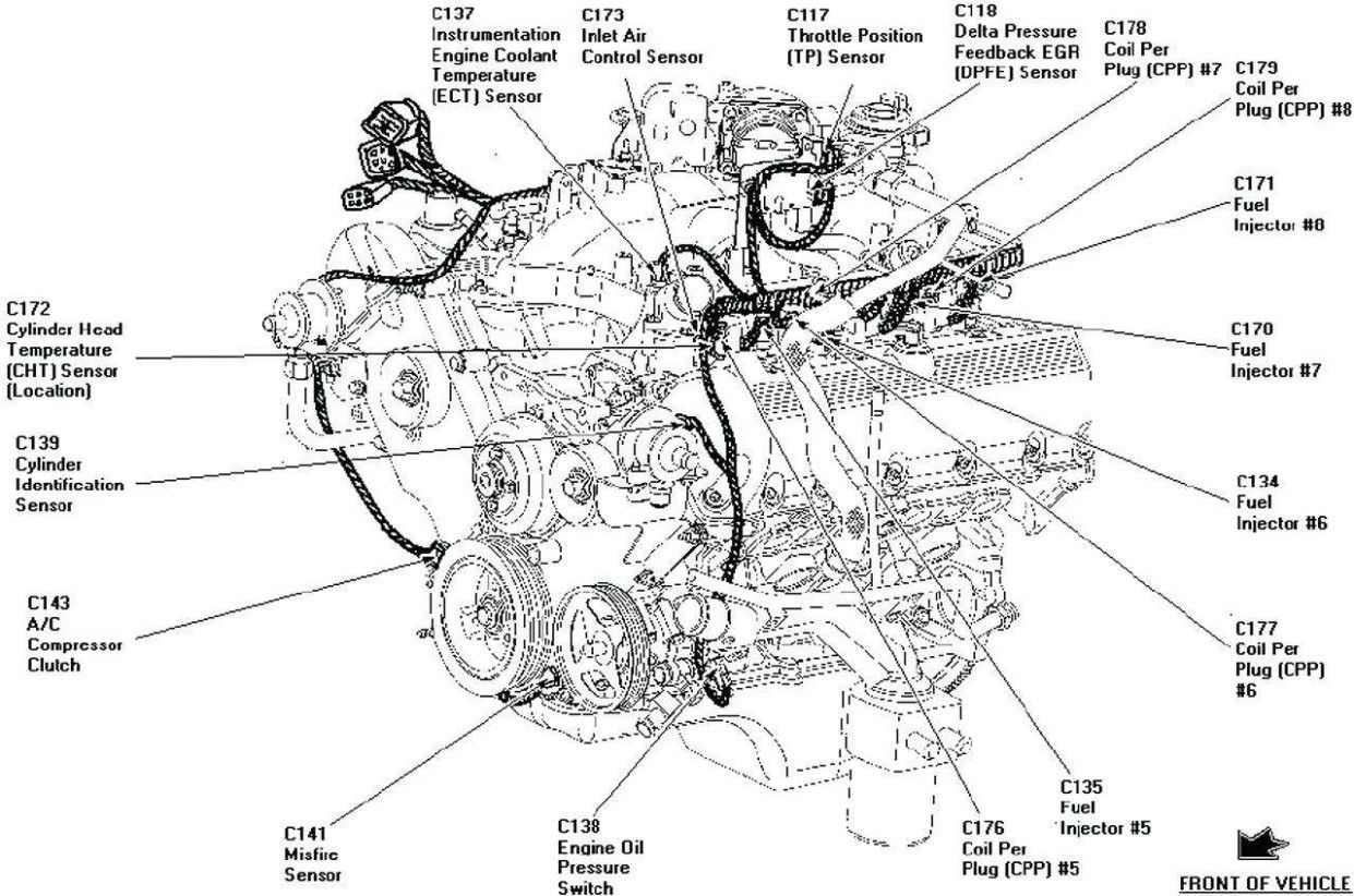 V7 Engine Diagram Pdf Di 2020
