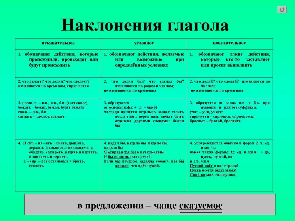 Страницы тестов по биологии 7 класс гекалюк