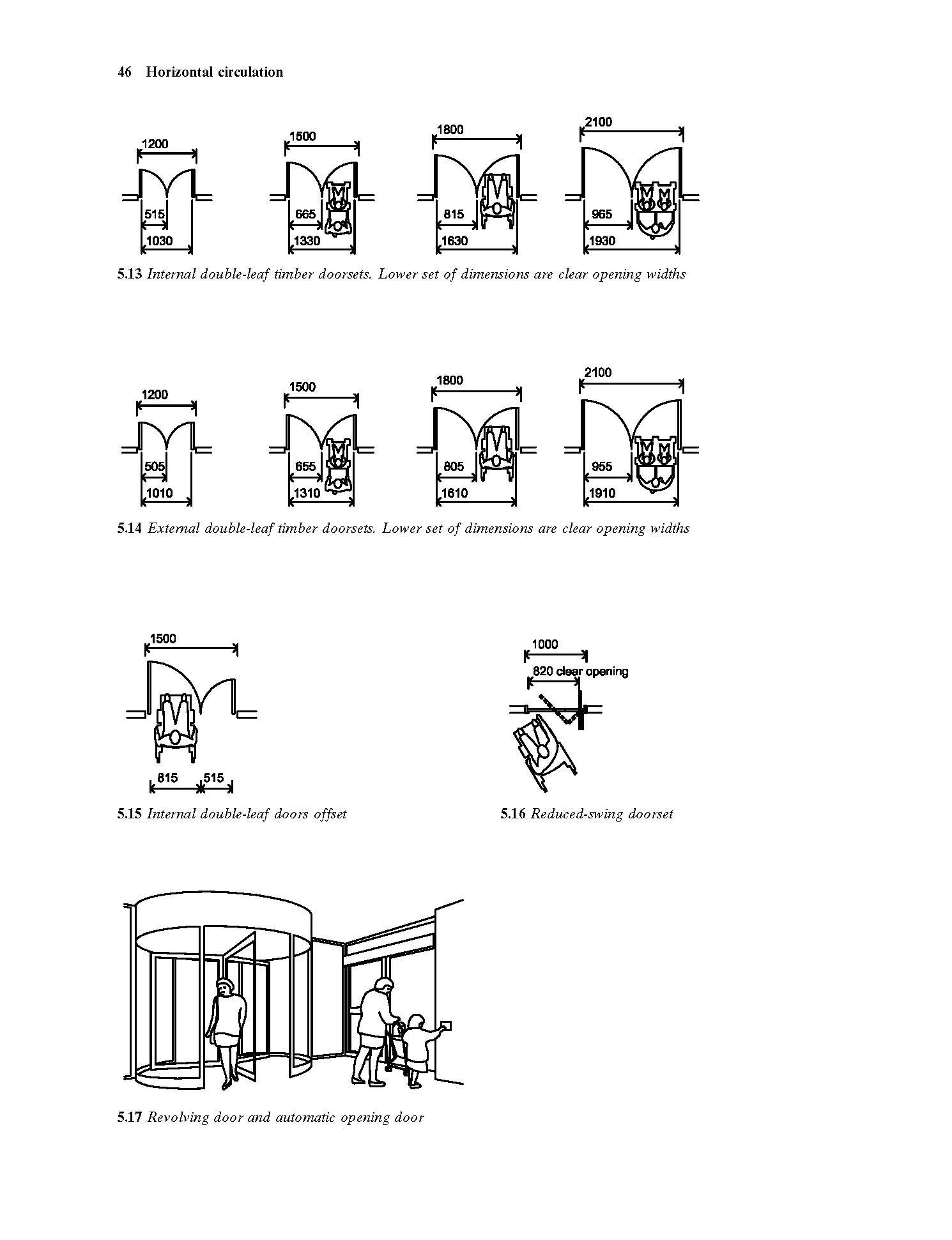 Universal design neufert pinterest for Concept home architecture and engineering