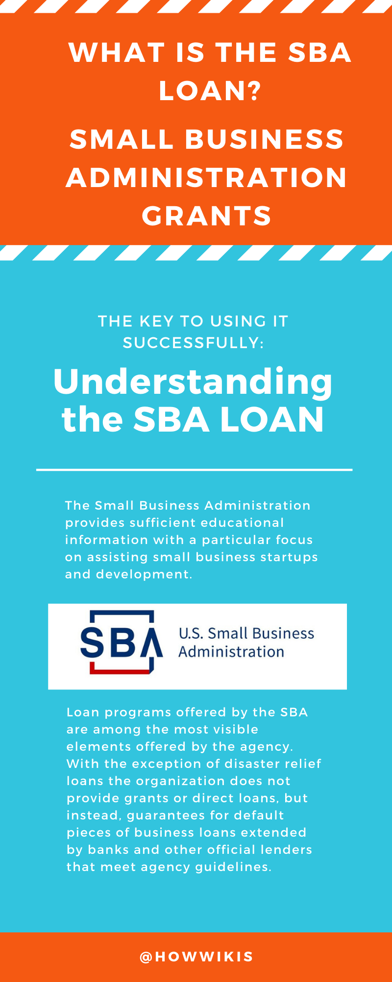 What Is The Sba Loan In 2020 Sba Loans Small Business Start Up Start Up Business