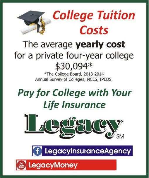 College Tuition Costs College Tuition Education College College