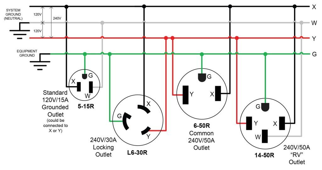 Build A 240v Power Adapter For Your Mig Welder Make Outlet Wiring Electrical Plug Wiring 3 Way Switch Wiring