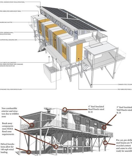 Stilt House Construction - Architectural Designs on waterway homes on stilts, homes built on stilts, luxury homes on stilts, bayou homes on stilts, modern homes on stilts, beach homes on stilts, modular homes on stilts, swamp homes on stilts, coastal homes on stilts, gulf homes on stilts,