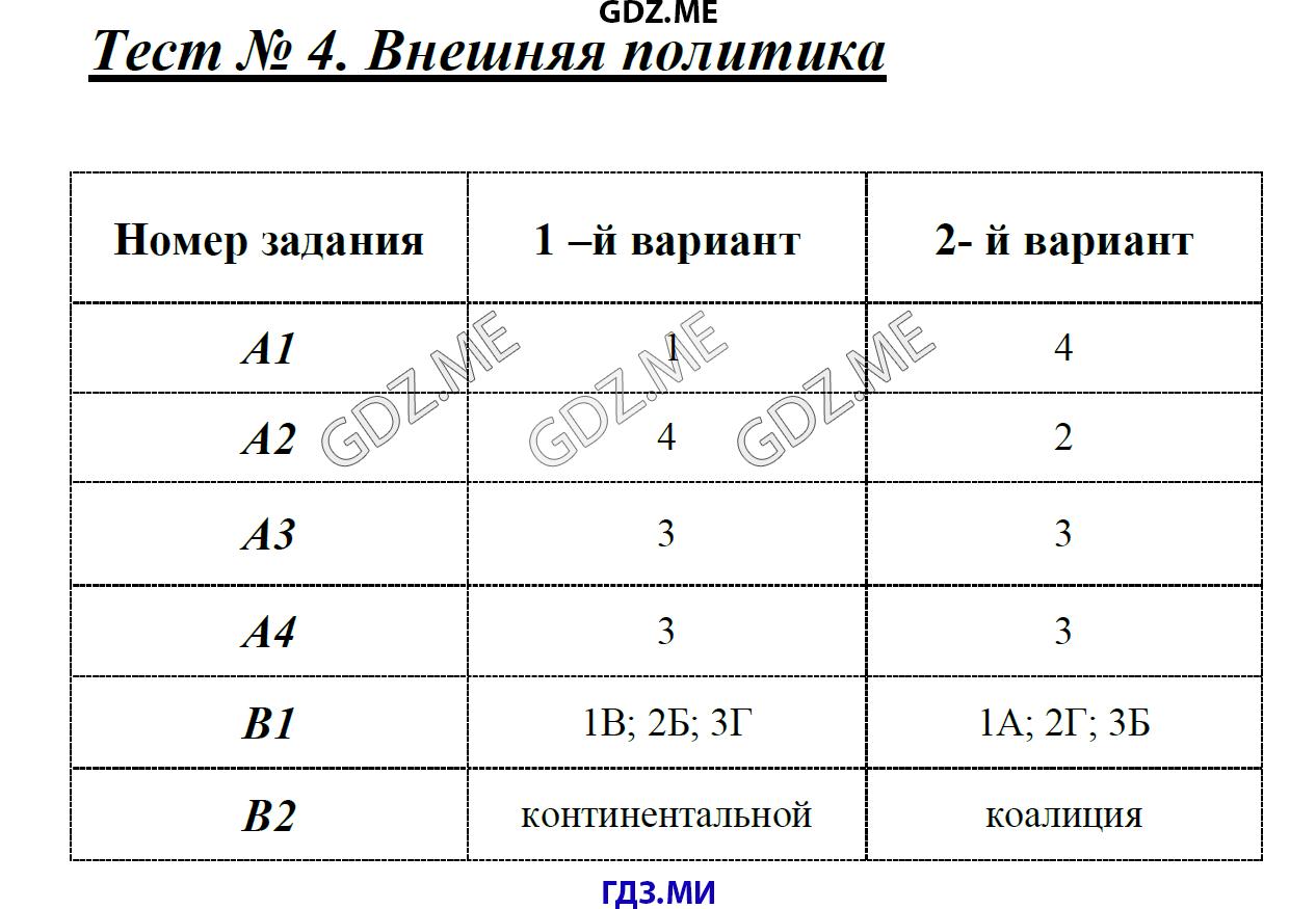 Ставкур 5 класс русский язык разумовская номер 330 год
