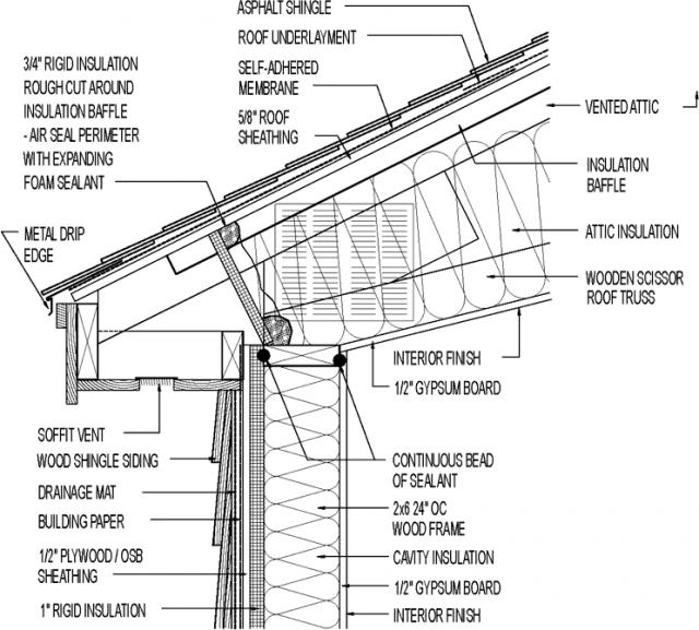 Asphalt roof // vented // scissor truss // 1