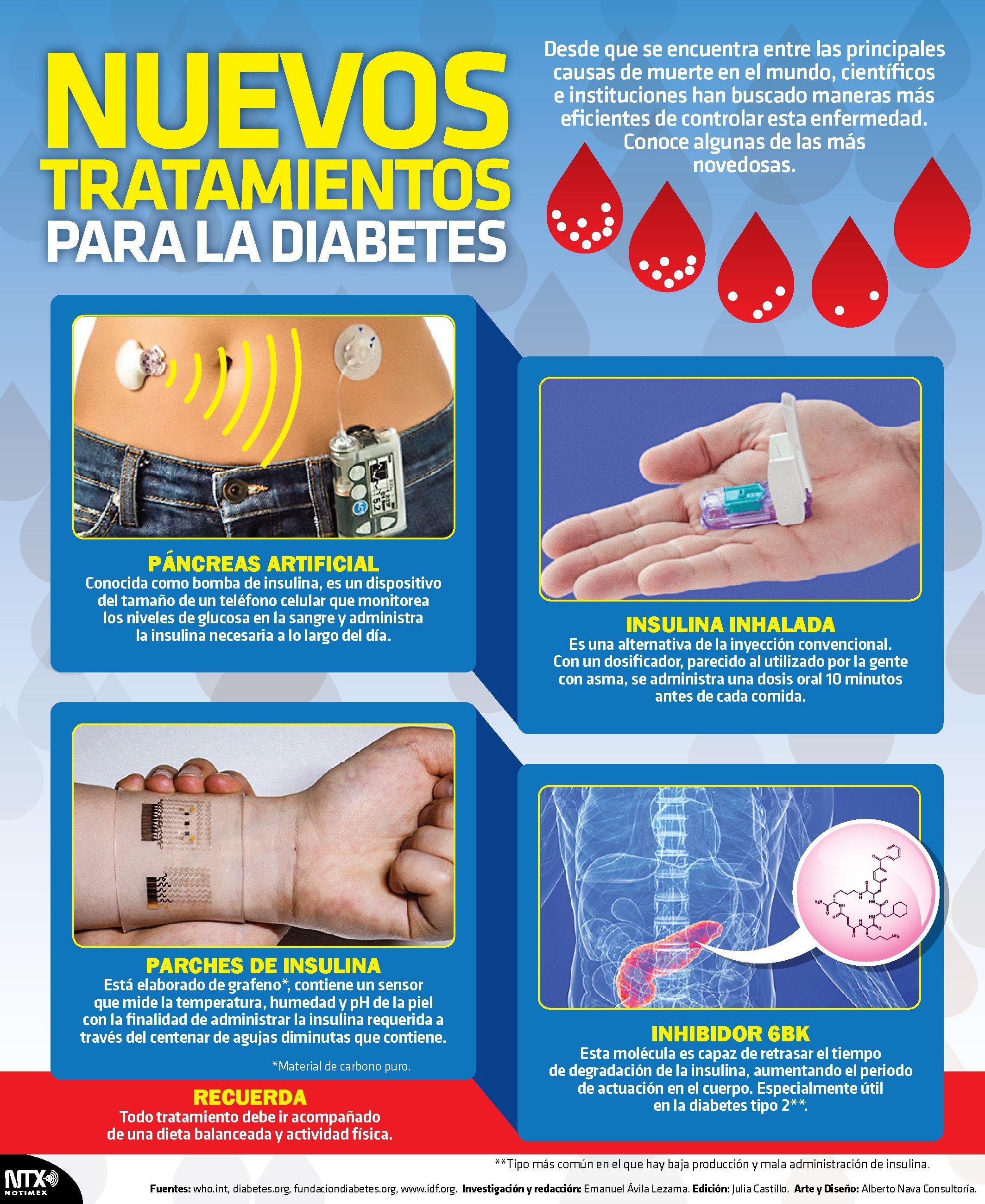 diabetes org espanol nutricion recetas