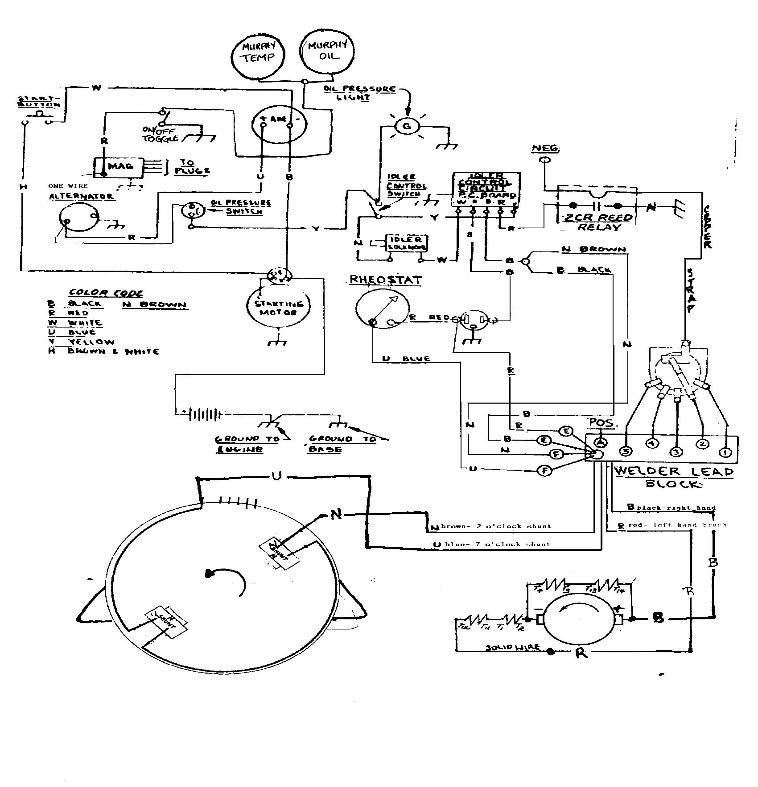 Welding Machine Diagram Parts