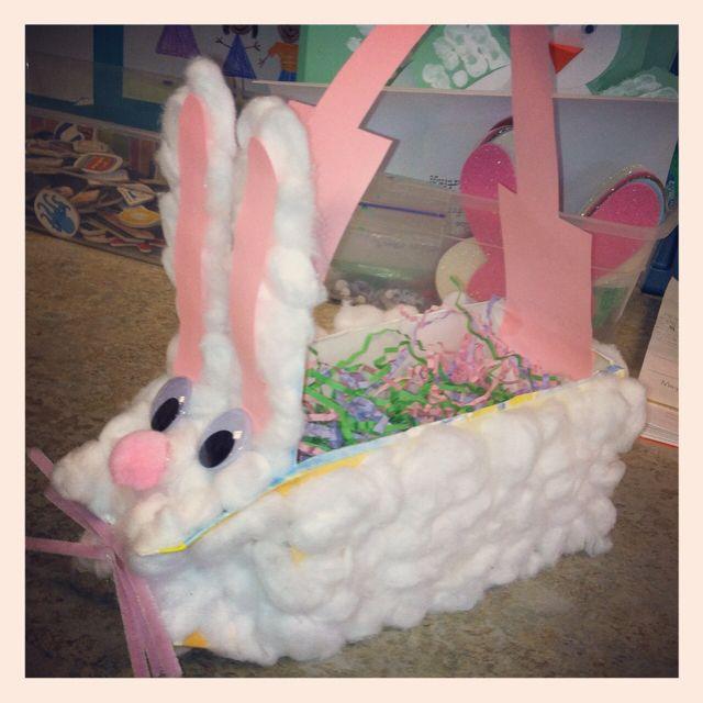 Easter basket milk carton bunny made one like this when i was a easter basket milk carton bunny made one like this when i was a kid negle Choice Image