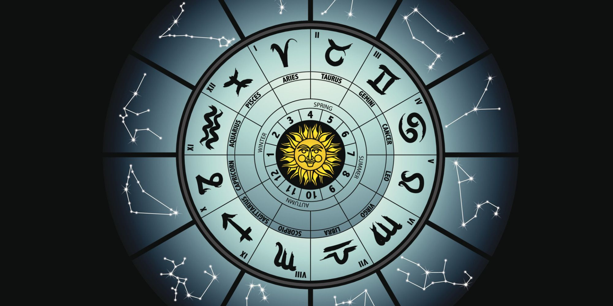 What to eat according to your horoscope vedic astrology what to eat according to your horoscope astrology todayvedic nvjuhfo Gallery